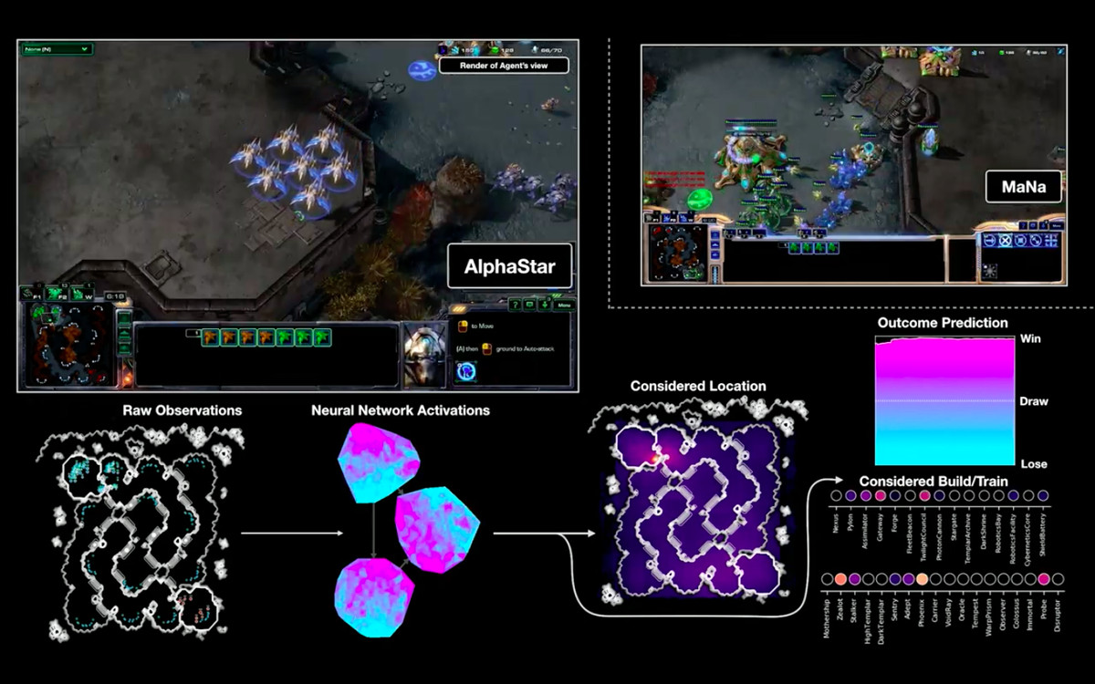 How artificial intelligence will revolutionize the way video games