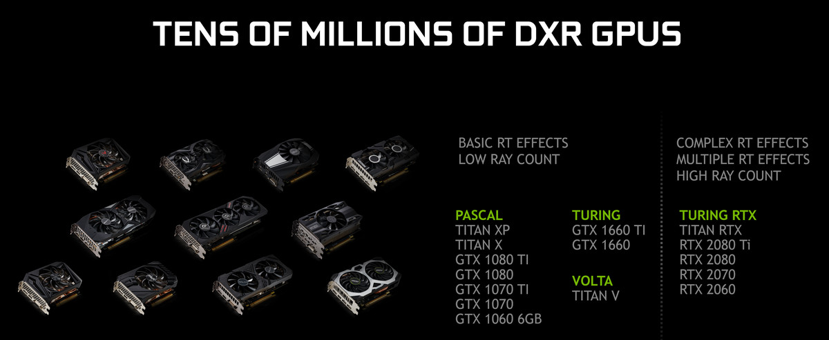 https://igetintopc.org/wp-content/uploads/2019/03/nvidia-is-bringing-ray-tracing-to-old-gpus-that-cant-ray-trace-worth-a-damn.com
