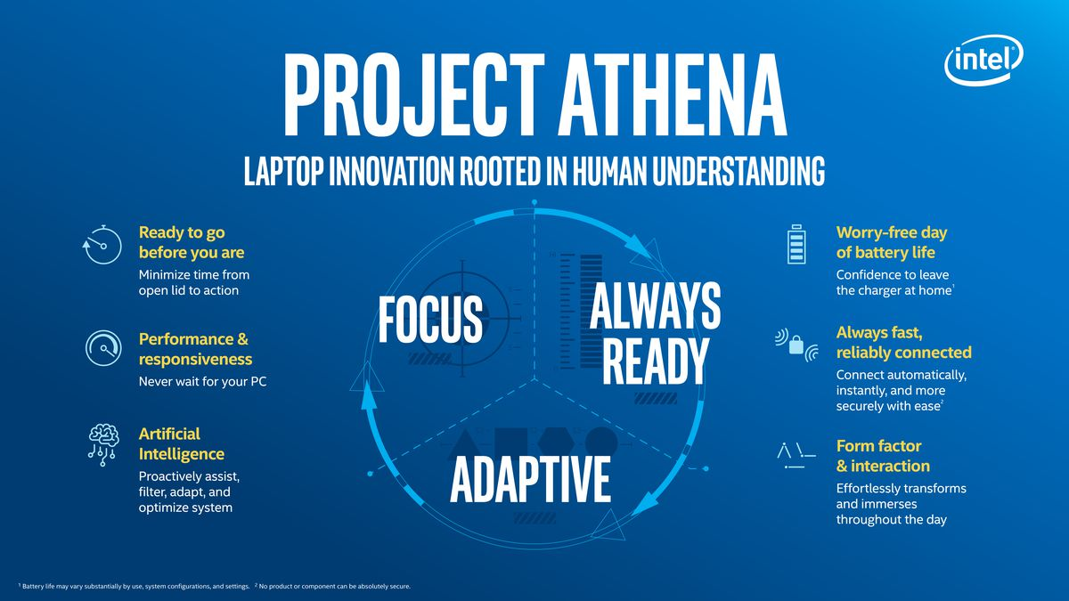 Intel promises Project Athena laptops will have nine hours of real-world battery life