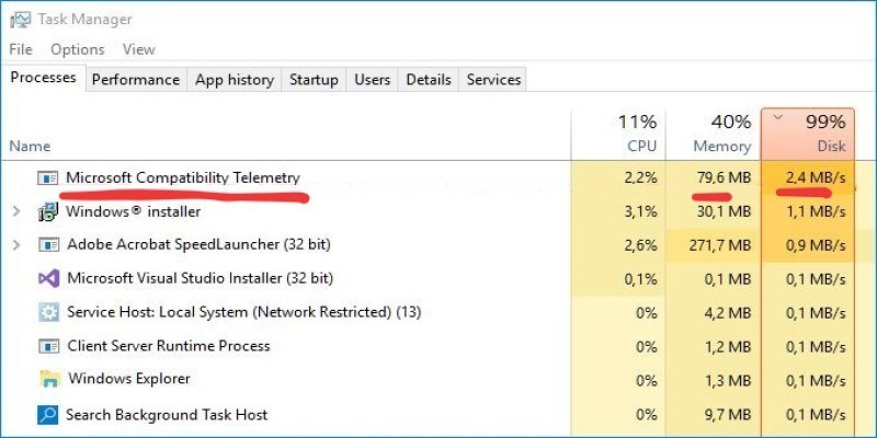 high compatibility of microsoft disk telemetry