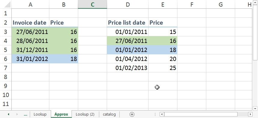 1567114794 511 how to use vlookup hlookup and index match in excel excel with business