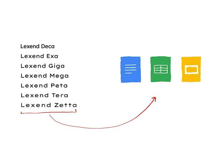 List of Lexend fonts (Deca, Exa, Giga, Mega, Peta, Tera, Zetta) on the left with a red arrow pointing to Google Docs icons, Sheets and Slides on the right