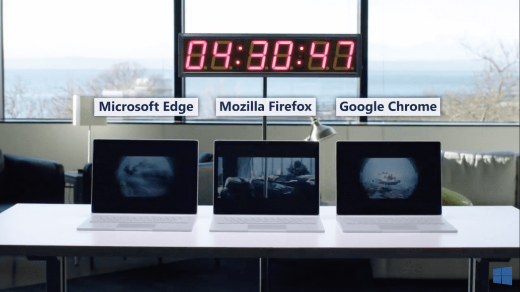 Recent Chromium contribution from Microsoft aims to make Edge and Chrome more battery efficient