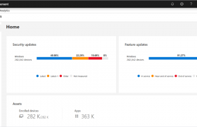 Image of a Microsoft 365 Device Management Dashboard with Desktop Analytics