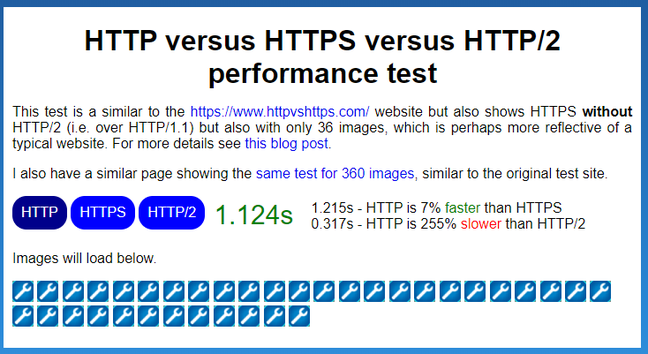 This performance test shows only a small impact when moving to HTTPS